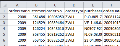 Excel has column headers